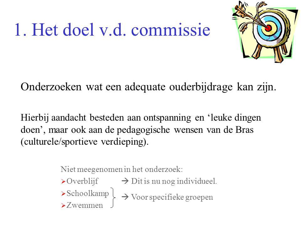 1. Het doel v.d. commissie Onderzoeken wat een adequate ouderbijdrage kan zijn.