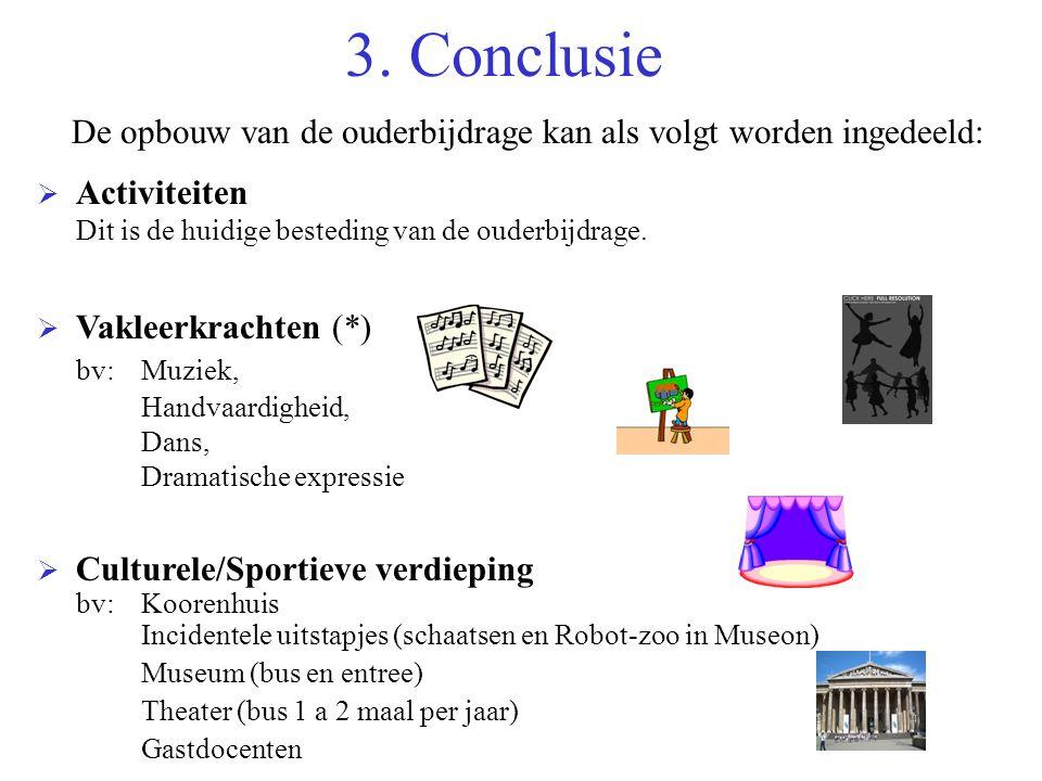 3.Conclusie (vervolg) Een ouderbijdrage tussen €100,- en €150,- is maximaal haalbaar.