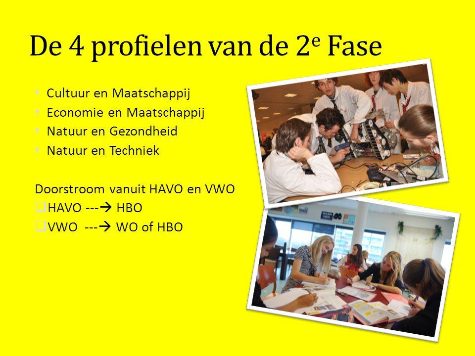 De 4 profielen van de 2 e Fase Cultuur en Maatschappij Economie en Maatschappij Natuur en Gezondheid Natuur en Techniek Doorstroom vanuit HAVO en VWO  HAVO ---  HBO  VWO ---  WO of HBO