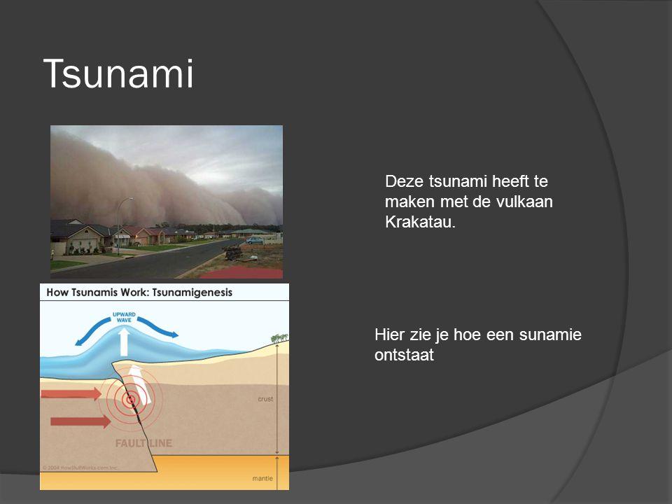 Tsunami Deze tsunami heeft te maken met de vulkaan Krakatau. Hier zie je hoe een sunamie ontstaat