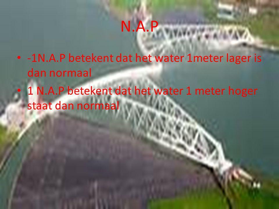 N.A.P -1N.A.P betekent dat het water 1meter lager is dan normaal 1 N.A.P betekent dat het water 1 meter hoger staat dan normaal