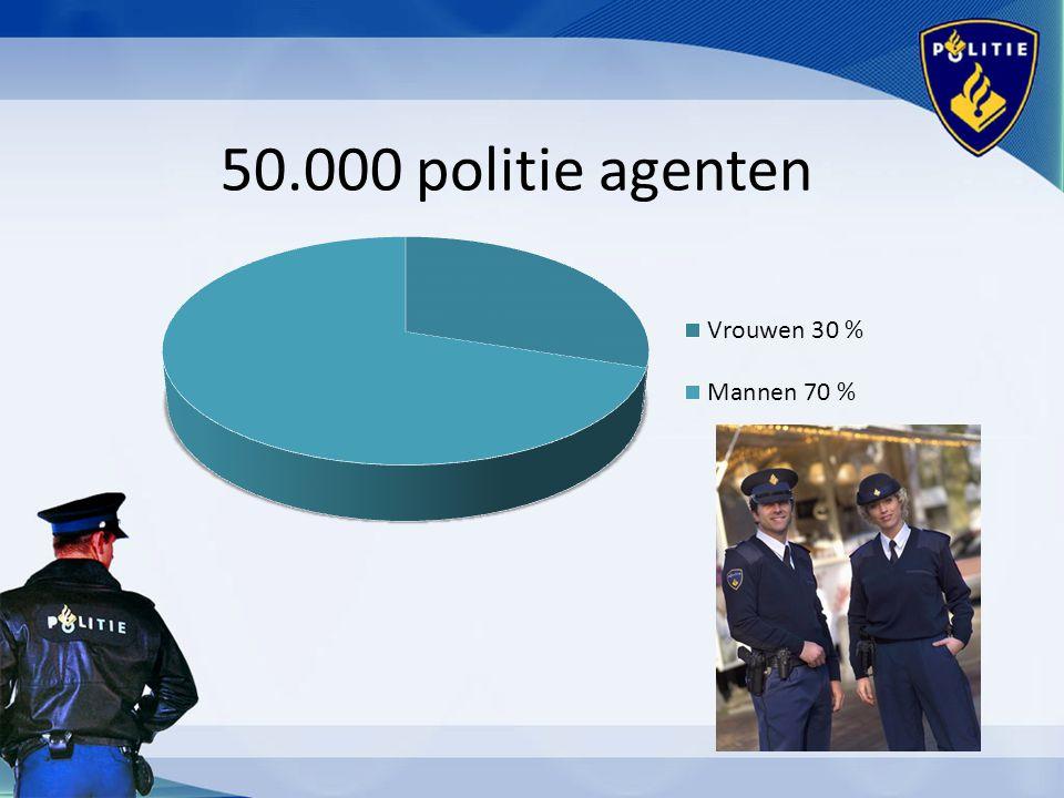50.000 politie agenten