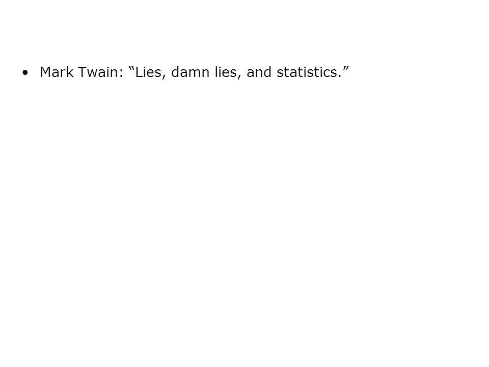 """Mark Twain: """"Lies, damn lies, and statistics."""""""