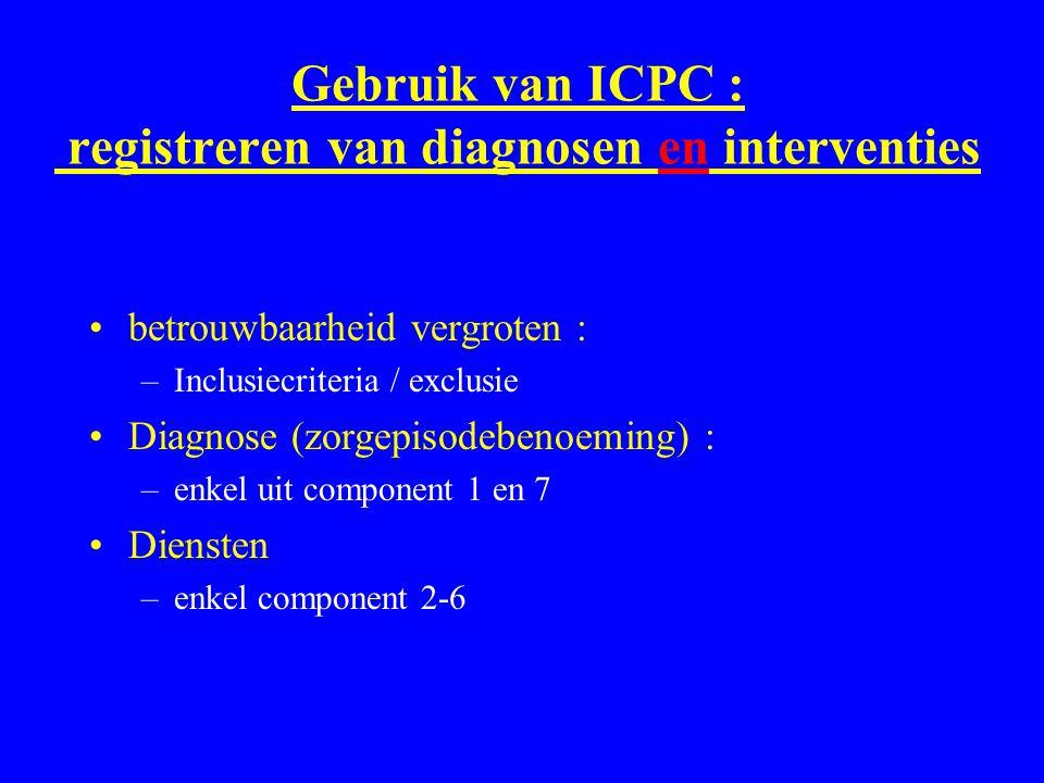 Gebruik van ICPC : registreren van diagnosen en interventies betrouwbaarheid vergroten : –Inclusiecriteria / exclusie Diagnose (zorgepisodebenoeming)