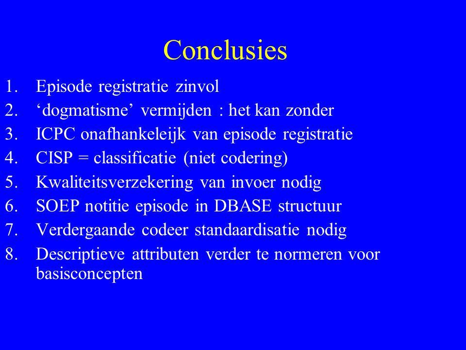 Conclusies 1.Episode registratie zinvol 2.'dogmatisme' vermijden : het kan zonder 3.ICPC onafhankeleijk van episode registratie 4.CISP = classificatie