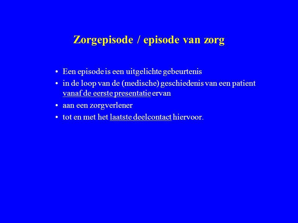 Zorgepisode / episode van zorg Een episode is een uitgelichte gebeurtenis in de loop van de (medische) geschiedenis van een patient vanaf de eerste presentatie ervan aan een zorgverlener tot en met het laatste deelcontact hiervoor.