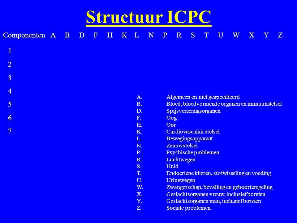 Structuur ICPC Componenten A B D F H K L N P R S T U W X Y Z 12345671234567 A.Algemeen en niet gespecifieerd B.Bloed, bloedvormende organen en immuuns