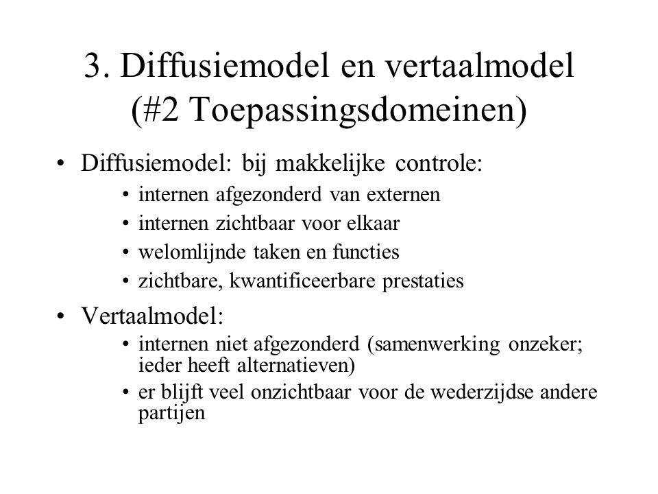 3. Diffusiemodel en vertaalmodel (#2 Toepassingsdomeinen) Diffusiemodel: bij makkelijke controle: internen afgezonderd van externen internen zichtbaar