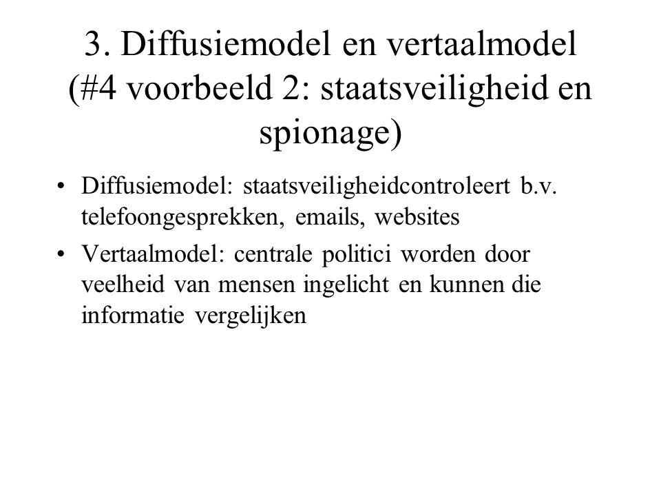 3. Diffusiemodel en vertaalmodel (#4 voorbeeld 2: staatsveiligheid en spionage) Diffusiemodel: staatsveiligheidcontroleert b.v. telefoongesprekken, em