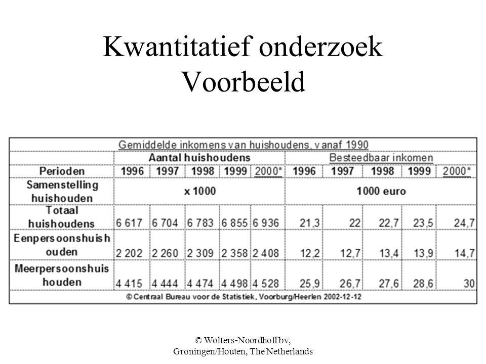 © Wolters-Noordhoff bv, Groningen/Houten, The Netherlands Kwantitatief onderzoek Voorbeeld