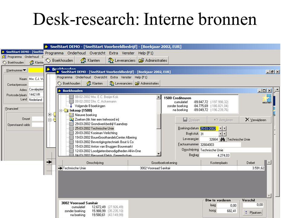 © Wolters-Noordhoff bv, Groningen/Houten, The Netherlands Desk-research: Interne bronnen