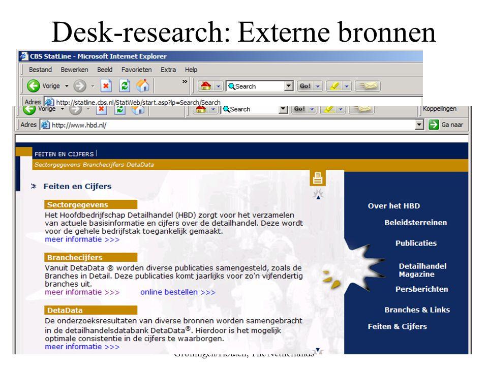 © Wolters-Noordhoff bv, Groningen/Houten, The Netherlands Desk-research: Externe bronnen