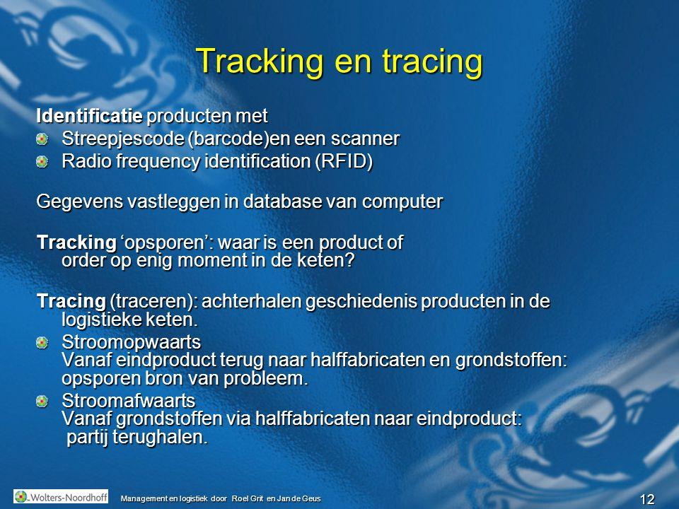 12 Management en logistiek door Roel Grit en Jan de Geus Tracking en tracing Identificatie producten met Streepjescode (barcode)en een scanner Radio f