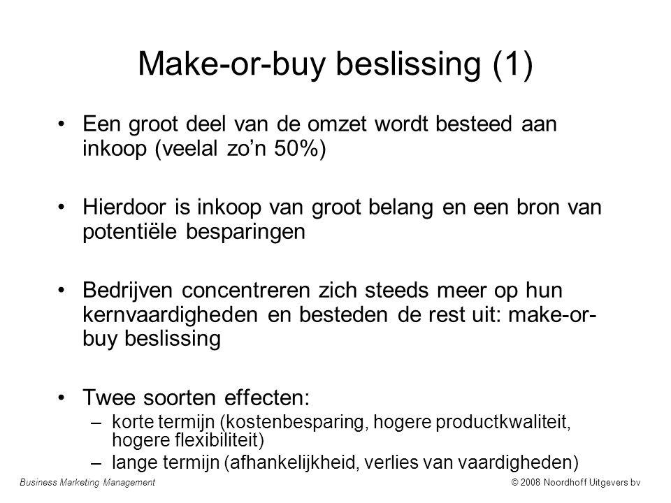 Business Marketing Management© 2008 Noordhoff Uitgevers bv Make-or-buy beslissing (1) Een groot deel van de omzet wordt besteed aan inkoop (veelal zo'