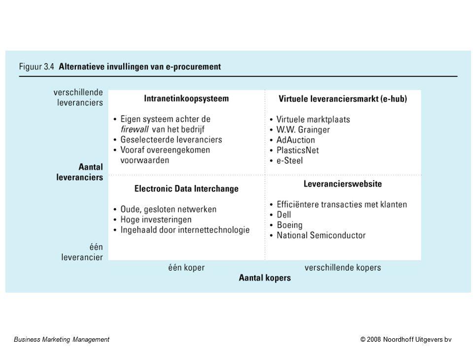 Business Marketing Management© 2008 Noordhoff Uitgevers bvBusiness Marketing Management© 2008 Noordhoff Uitgevers bv