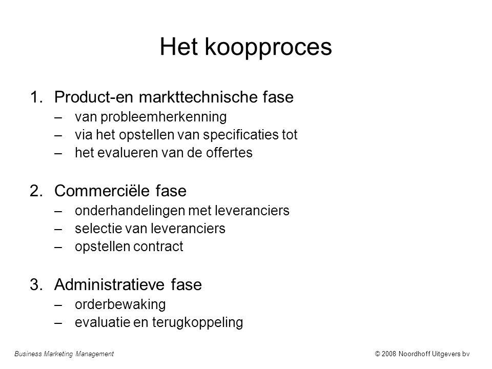 Business Marketing Management© 2008 Noordhoff Uitgevers bv Het koopproces 1.Product-en markttechnische fase –van probleemherkenning –via het opstellen