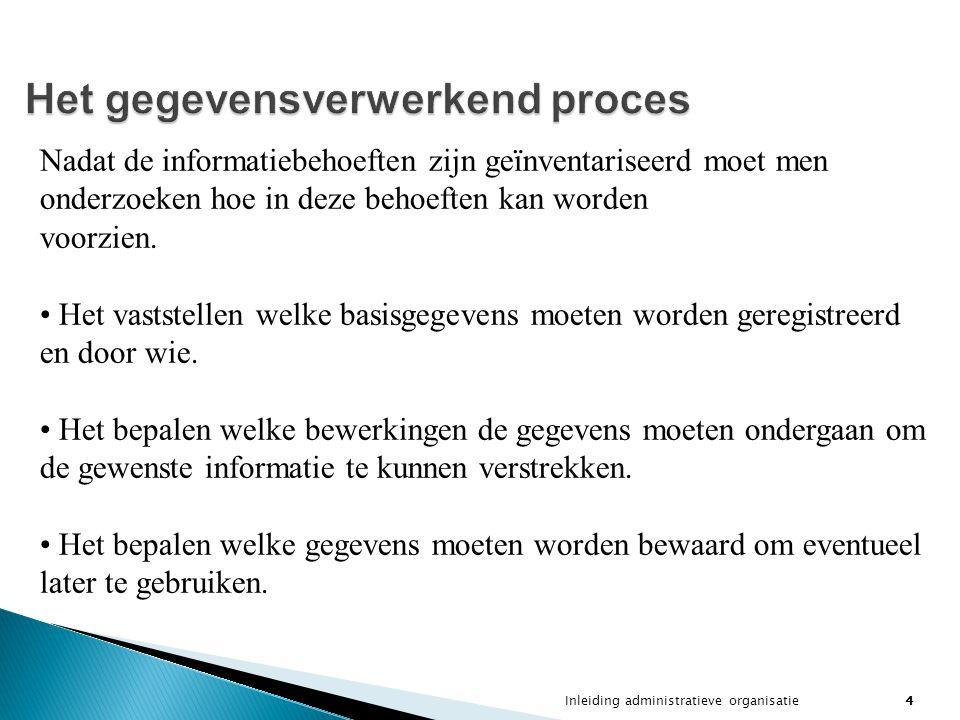 Inleiding administratieve organisatie5 Kwaliteit van de informatieverzorging Kwaliteitseisen t.a.v.