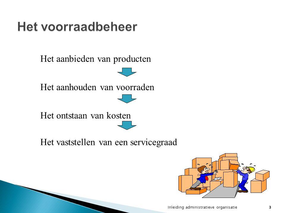 Inleiding administratieve organisatie3 Het voorraadbeheer Het aanbieden van producten Het aanhouden van voorraden Het ontstaan van kosten Het vaststel