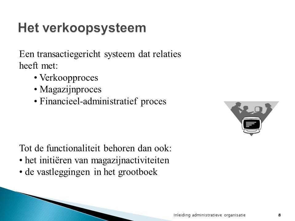 Inleiding administratieve organisatie8 Het verkoopsysteem Een transactiegericht systeem dat relaties heeft met: Verkoopproces Magazijnproces Financiee