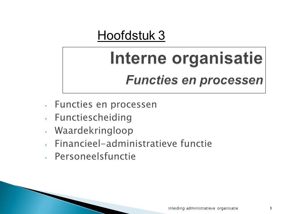 Inleiding administratieve organisatie2 Functies en processen Inkoop- proces Verkoop- proces Fin./adm.- proces A A A A Functie A A A A A A A Proces = Verzameling gelijksoortige activiteiten.