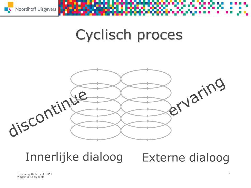 Themadag Onderzoek 2010 Workshop Edith Roefs 7 Cyclisch proces Cyclisch proces discontinue ervaring Innerlijke dialoog Externe dialoog