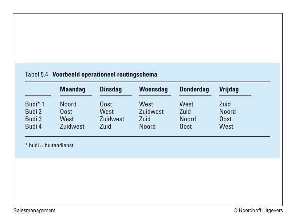 © Noordhoff Uitgevers Salesmanagement
