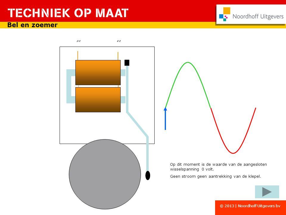 Copyright © Wolters-Noordhoff Op dit moment is de waarde van de aangesloten wisselspanning 0 volt.