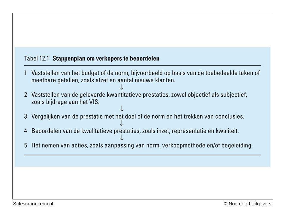 © Noordhoff UitgeversSalesmanagement