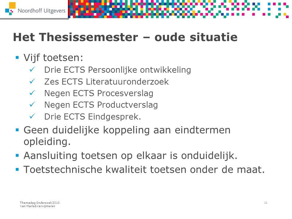 Themadag Onderzoek 2010 Van Marle&Verwijmeren 11 Het Thesissemester – oude situatie  Vijf toetsen: Drie ECTS Persoonlijke ontwikkeling Zes ECTS Liter