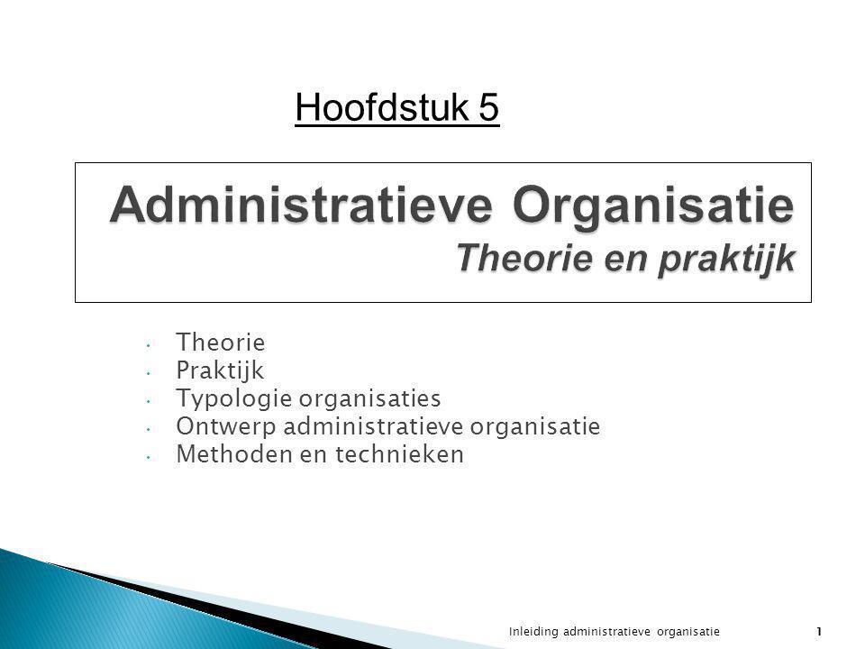 Inleiding administratieve organisatie1 Administratieve Organisatie Theorie en praktijk Theorie Praktijk Typologie organisaties Ontwerp administratieve
