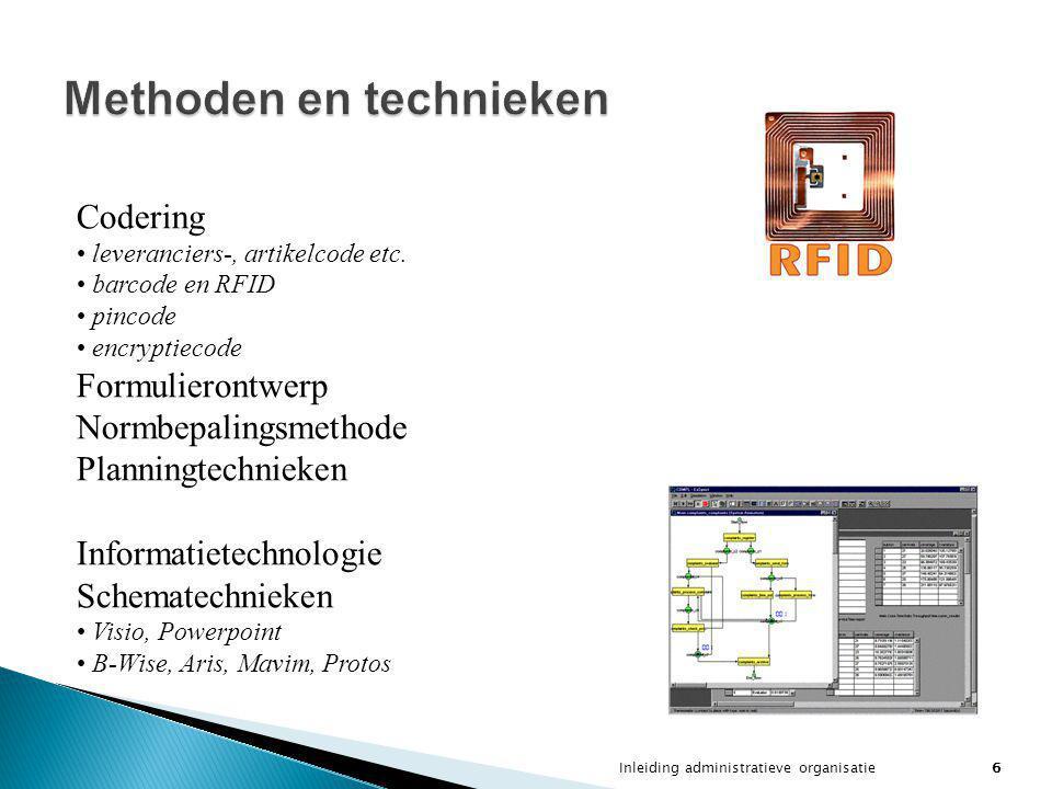 Inleiding administratieve organisatie6 Methoden en technieken Codering leveranciers-, artikelcode etc. barcode en RFID pincode encryptiecode Formulier