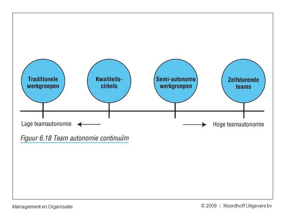 Management en Organisatie © 2009 | Noordhoff Uitgevers bv