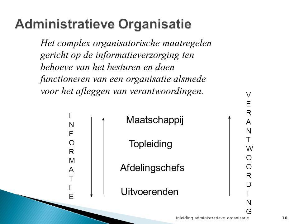 Inleiding administratieve organisatie10 Administratieve Organisatie Het complex organisatorische maatregelen gericht op de informatieverzorging ten be