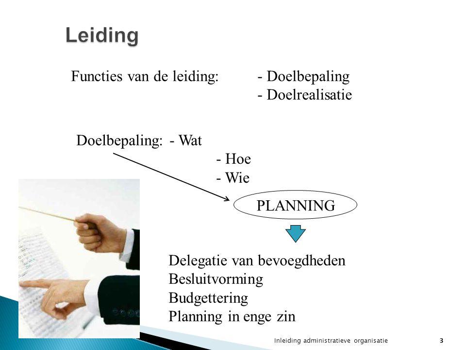 Inleiding administratieve organisatie3 Leiding Functies van de leiding: - Doelbepaling - Doelrealisatie Doelbepaling:- Wat - Hoe - Wie PLANNING Delega