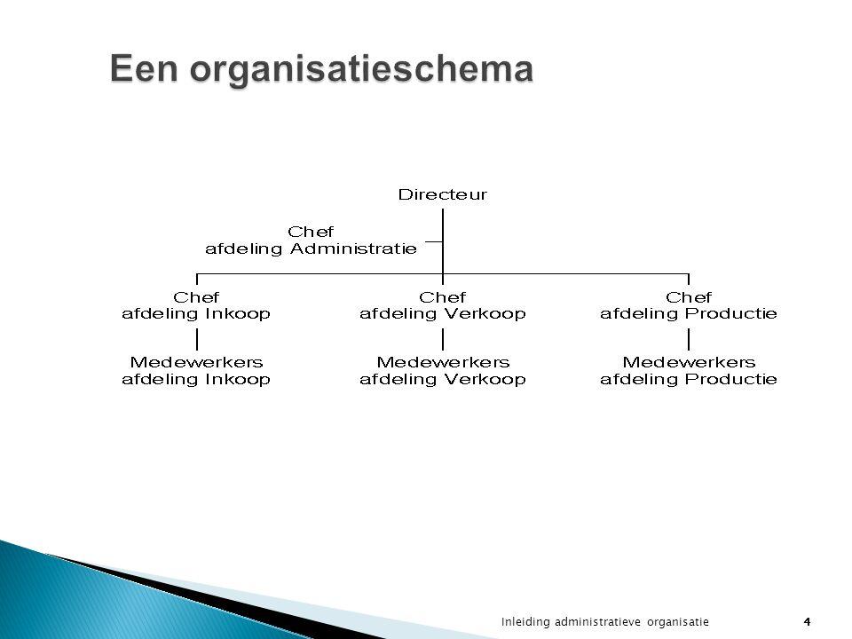 Inleiding administratieve organisatie4 Een organisatieschema