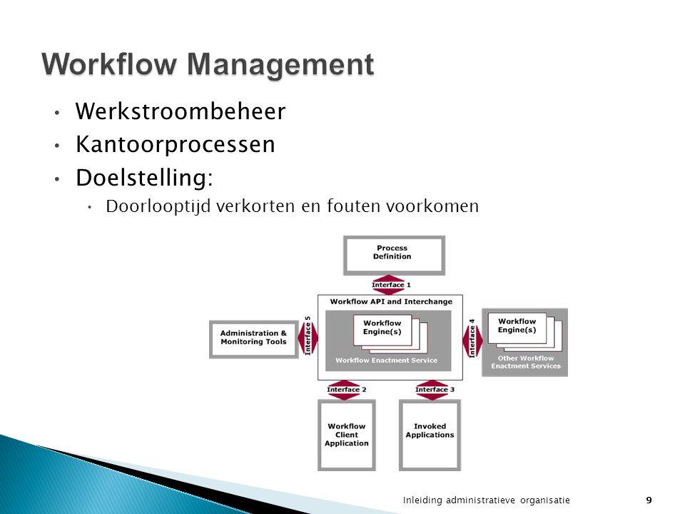 Inleiding administratieve organisatie9 Werkstroombeheer Kantoorprocessen Doelstelling: Doorlooptijd verkorten en fouten voorkomen Workflow Management