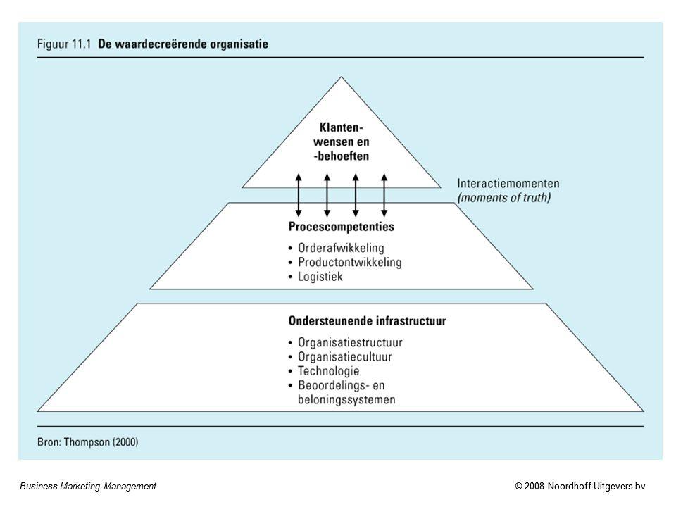 Business Marketing Management© 2008 Noordhoff Uitgevers bv Afstemming en strategie Afstemming tussen bedrijfsfuncties is noodzakelijk voor het realiseren van de geformuleerde marketingstrategie Veelvuldig gebruik van multifunctionele teams Diverse rollen t.a.v.