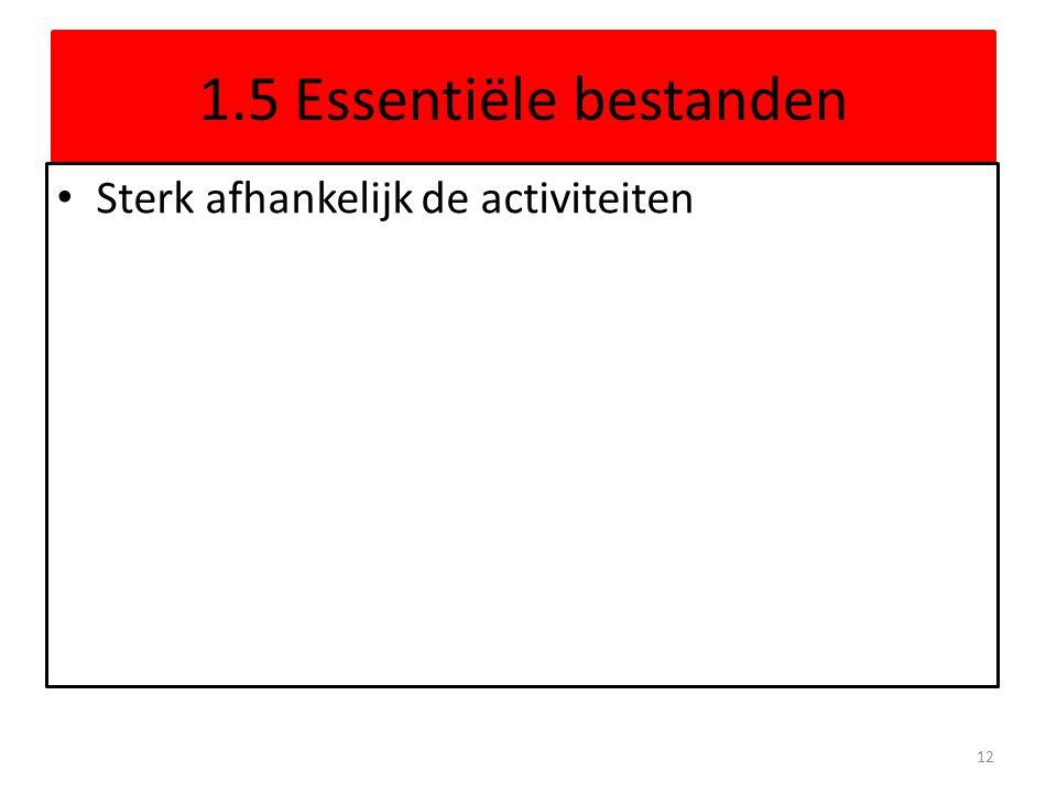 1.5 Essentiële bestanden Sterk afhankelijk de activiteiten 12