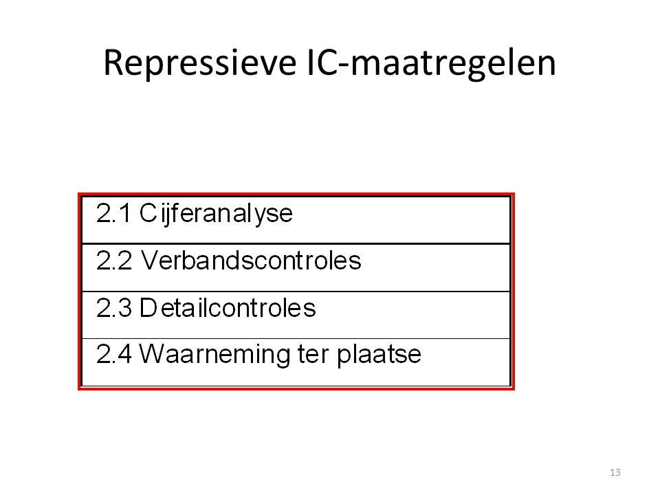 Repressieve IC-maatregelen 13