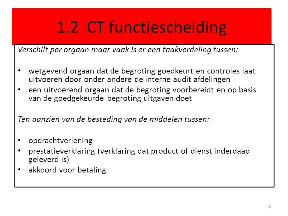 1.2 CT functiescheiding Verschilt per orgaan maar vaak is er een taakverdeling tussen: wetgevend orgaan dat de begroting goedkeurt en controles laat u