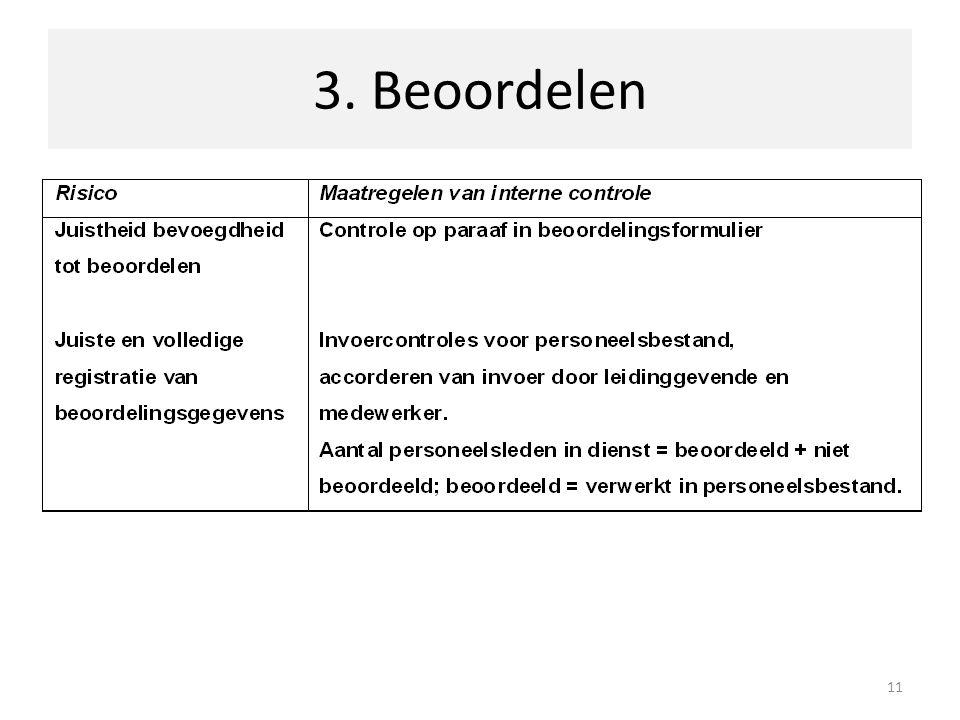 3. Beoordelen 11