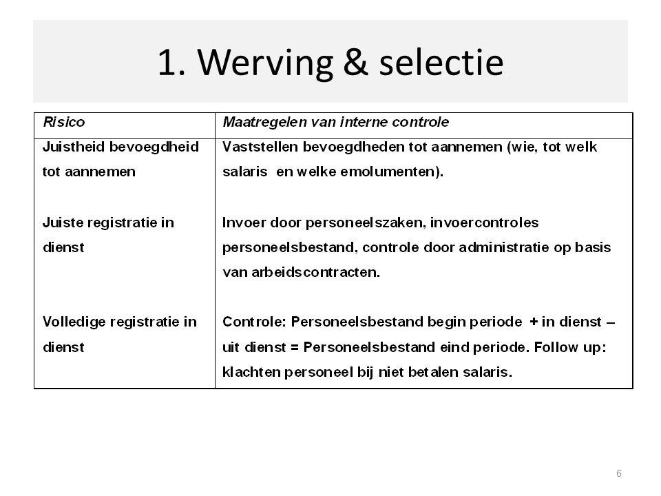 1. Werving & selectie 6