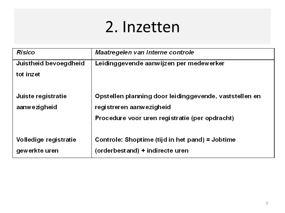2. Inzetten 9
