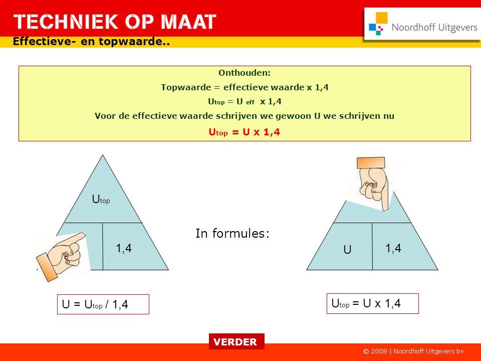Na berekening blijkt dat de effectieve waarde 0,7 x de topwaarde is en de topwaarde is √2 x de effectieve waarde. Dat is hetzelfde als 1,4 x de effect