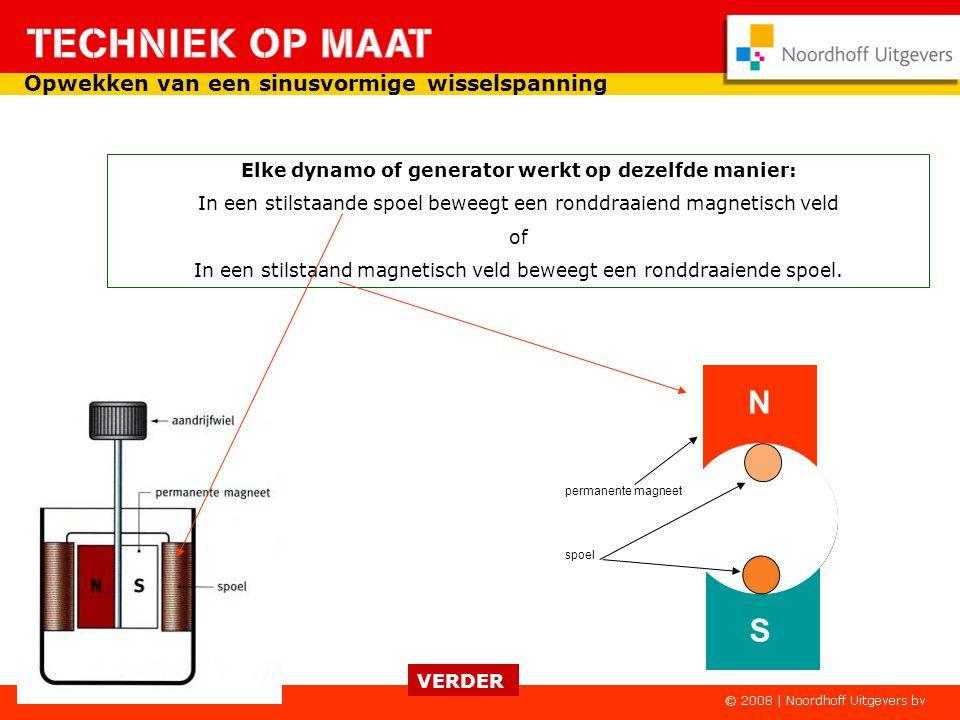 Centrale Roermond Elektriciteitscentrale Nijmegen Generator= (grote dynamo) Fietsdynamo Windmolen Belangrijkste eigenschap van een wisselspanning: de
