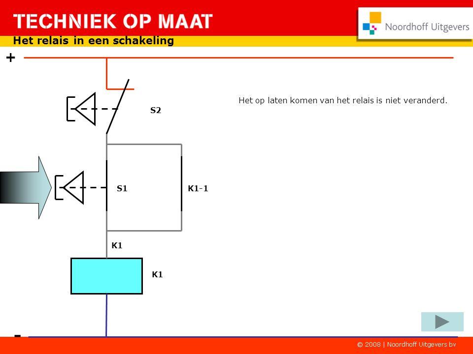 - + Het relais in een schakeling Door het aanbrengen van een uitdrukker S2 krijgen we het relais wel weer uit. S1 K1-1 S2 K1