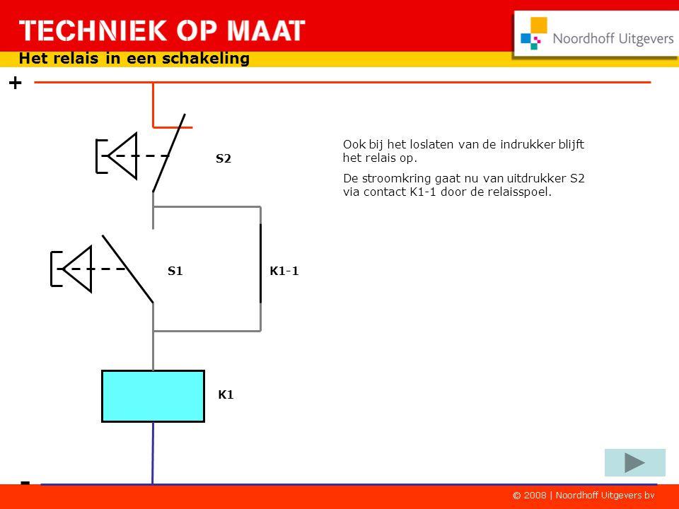 - + Het relais in een schakeling Het op laten komen van het relais is niet veranderd. S1 K1-1 S2 K1