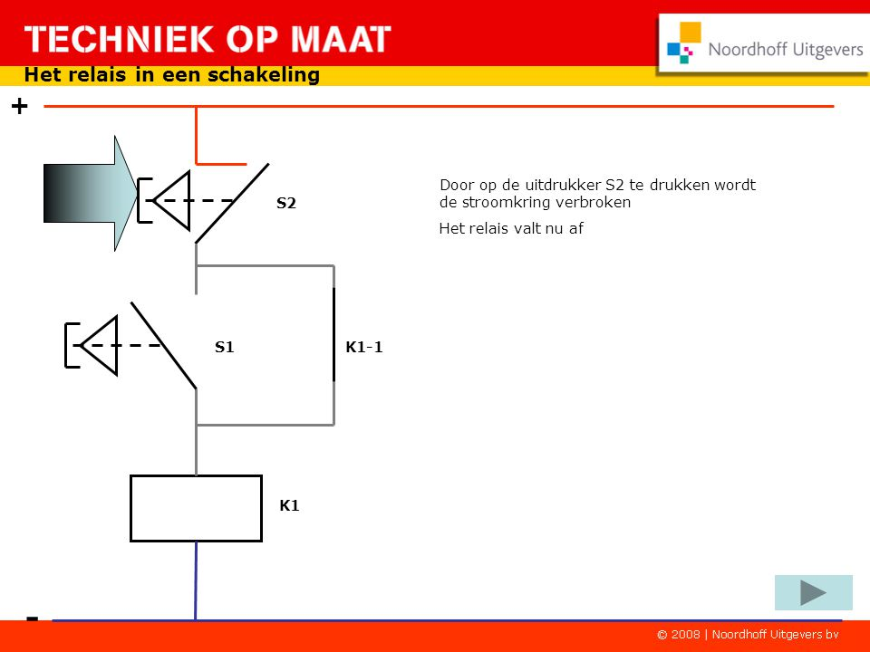- + Het relais in een schakeling Ook bij het loslaten van de indrukker blijft het relais op. De stroomkring gaat nu van uitdrukker S2 via contact K1-1