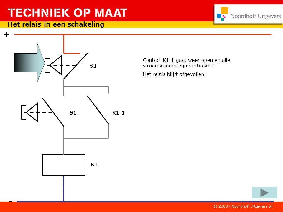 - + Het relais in een schakeling Door op de uitdrukker S2 te drukken wordt de stroomkring verbroken Het relais valt nu af S1 K1-1 S2 K1