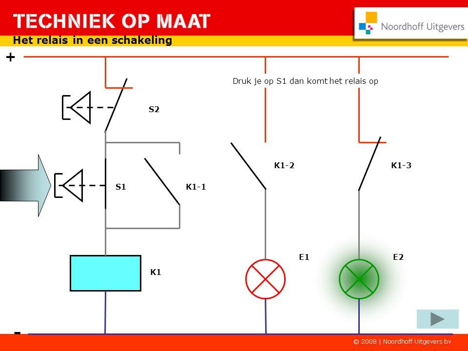 K1-2K1-3 - + Het relais in een schakeling S1 K1-1 S2 E1 E2 In rustsituatie brandt dus het groene lampje De schakeling is UIT! K1